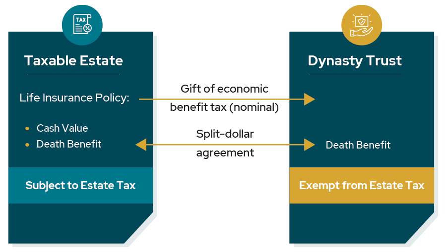 taxable-except-graph (1)